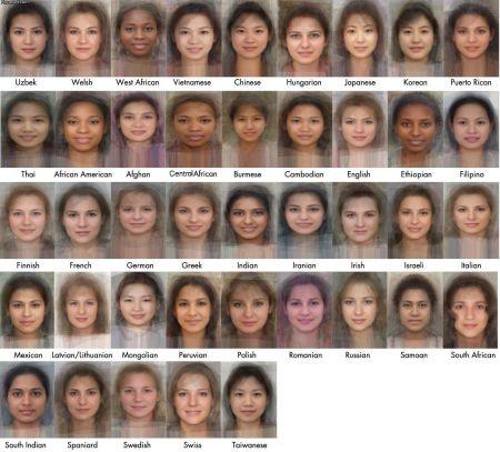 Среднестатистическое лицо женщины (15 фото)